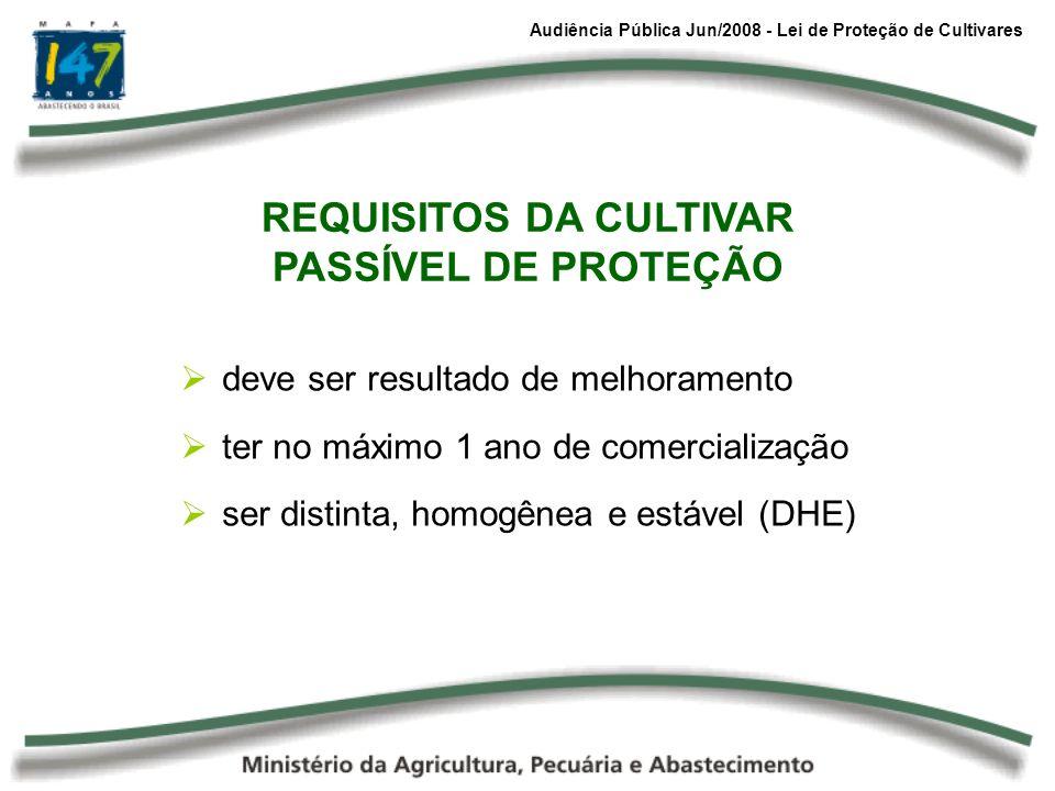 Audiência Pública Jun/2008 - Lei de Proteção de Cultivares deve ser resultado de melhoramento ter no máximo 1 ano de comercialização ser distinta, hom