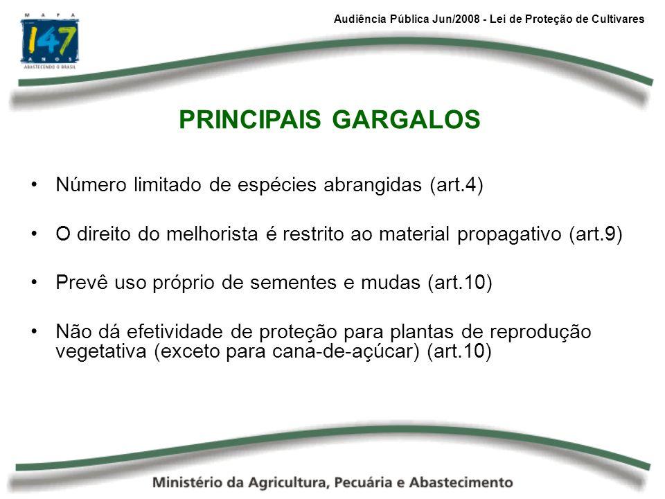 Audiência Pública Jun/2008 - Lei de Proteção de Cultivares PRINCIPAIS GARGALOS Número limitado de espécies abrangidas (art.4) O direito do melhorista