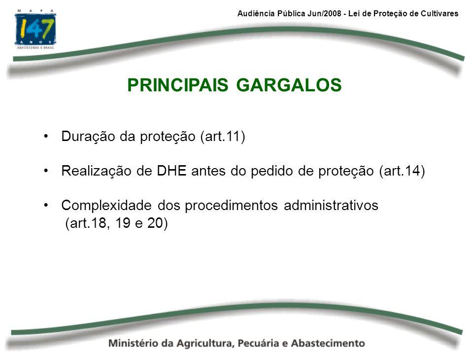 Audiência Pública Jun/2008 - Lei de Proteção de Cultivares PRINCIPAIS GARGALOS Duração da proteção (art.11) Realização de DHE antes do pedido de prote