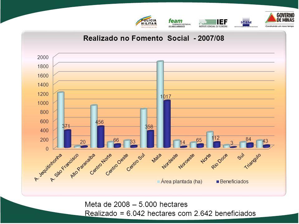 Meta de 2008 – 5.000 hectares Realizado = 6.042 hectares com 2.642 beneficiados
