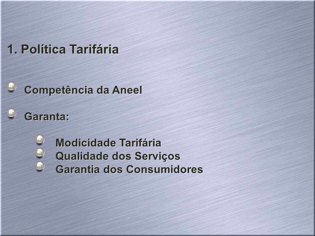 1. Política Tarifária Competência da Aneel Garanta: Modicidade Tarifária Qualidade dos Serviços Garantia dos Consumidores 1. Política Tarifária Compet