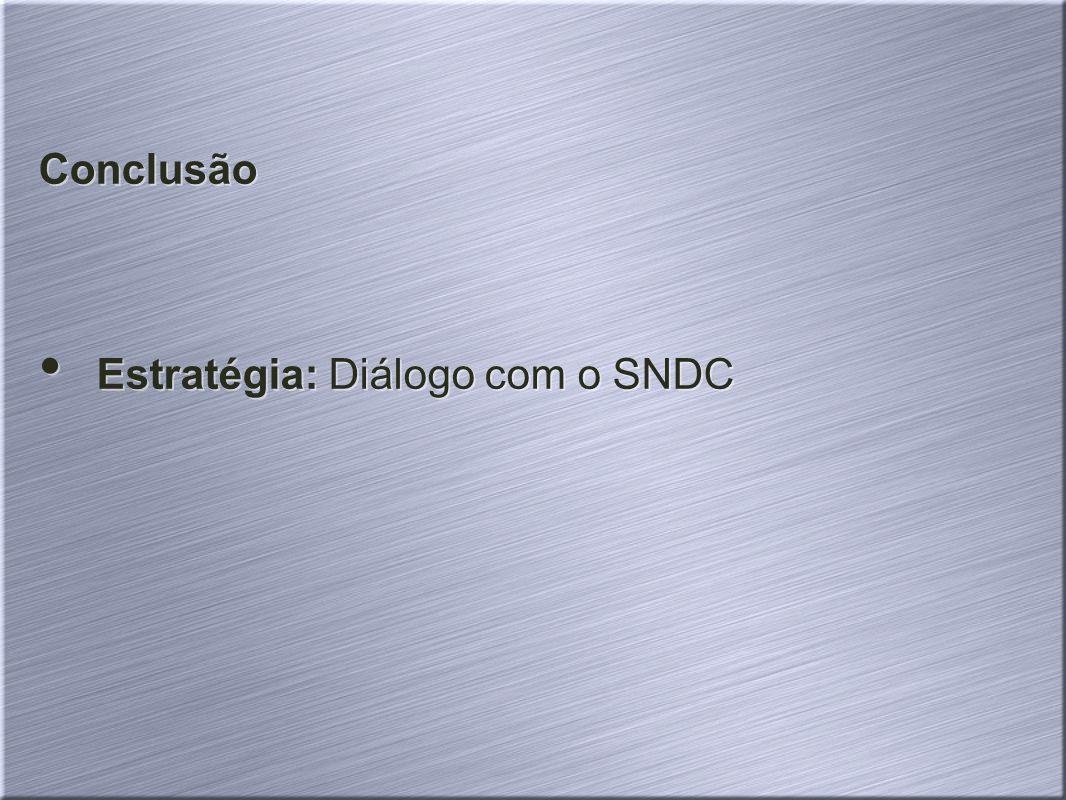 Conclusão Estratégia: Diálogo com o SNDC Conclusão Estratégia: Diálogo com o SNDC