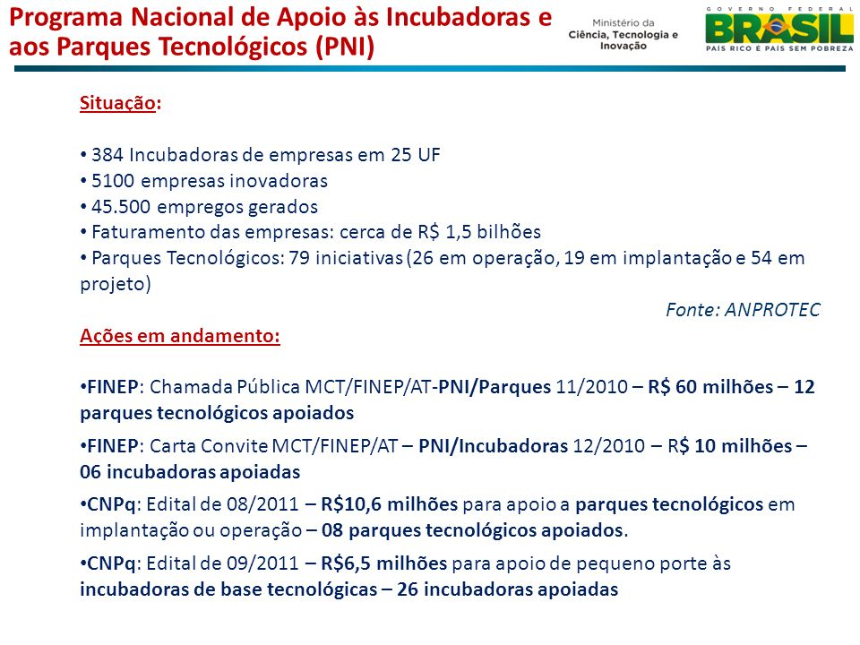 Situação: 384 Incubadoras de empresas em 25 UF 5100 empresas inovadoras 45.500 empregos gerados Faturamento das empresas: cerca de R$ 1,5 bilhões Parq
