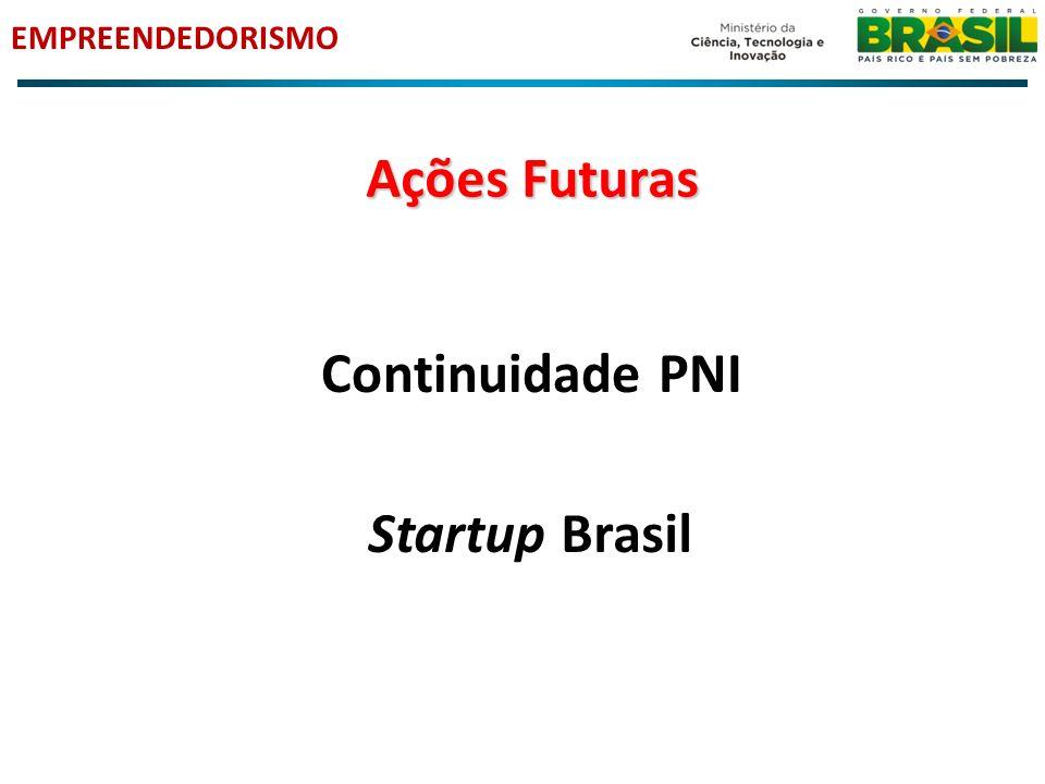 Ações Futuras EMPREENDEDORISMO Continuidade PNI Startup Brasil