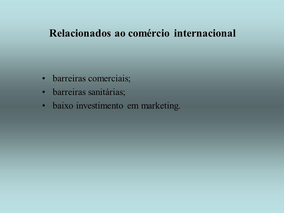 Relacionados ao comércio internacional barreiras comerciais; barreiras sanitárias; baixo investimento em marketing.