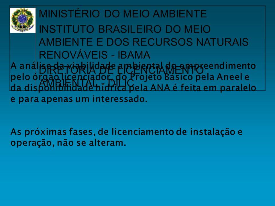 MINISTÉRIO DO MEIO AMBIENTE INSTITUTO BRASILEIRO DO MEIO AMBIENTE E DOS RECURSOS NATURAIS RENOVÁVEIS - IBAMA DIRETORIA DE LICENCIAMENTO AMBIENTAL - DI