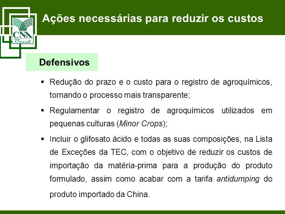 Ações necessárias para reduzir os custos Defensivos Redução do prazo e o custo para o registro de agroquímicos, tornando o processo mais transparente;
