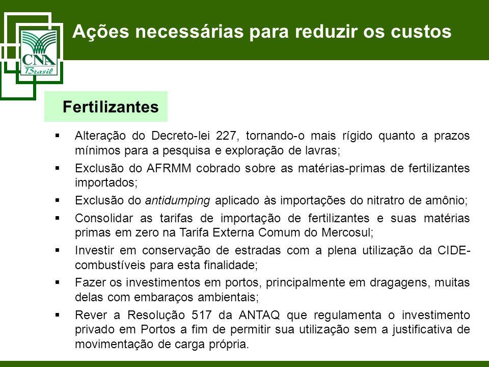Ações necessárias para reduzir os custos Fertilizantes Alteração do Decreto-lei 227, tornando-o mais rígido quanto a prazos mínimos para a pesquisa e