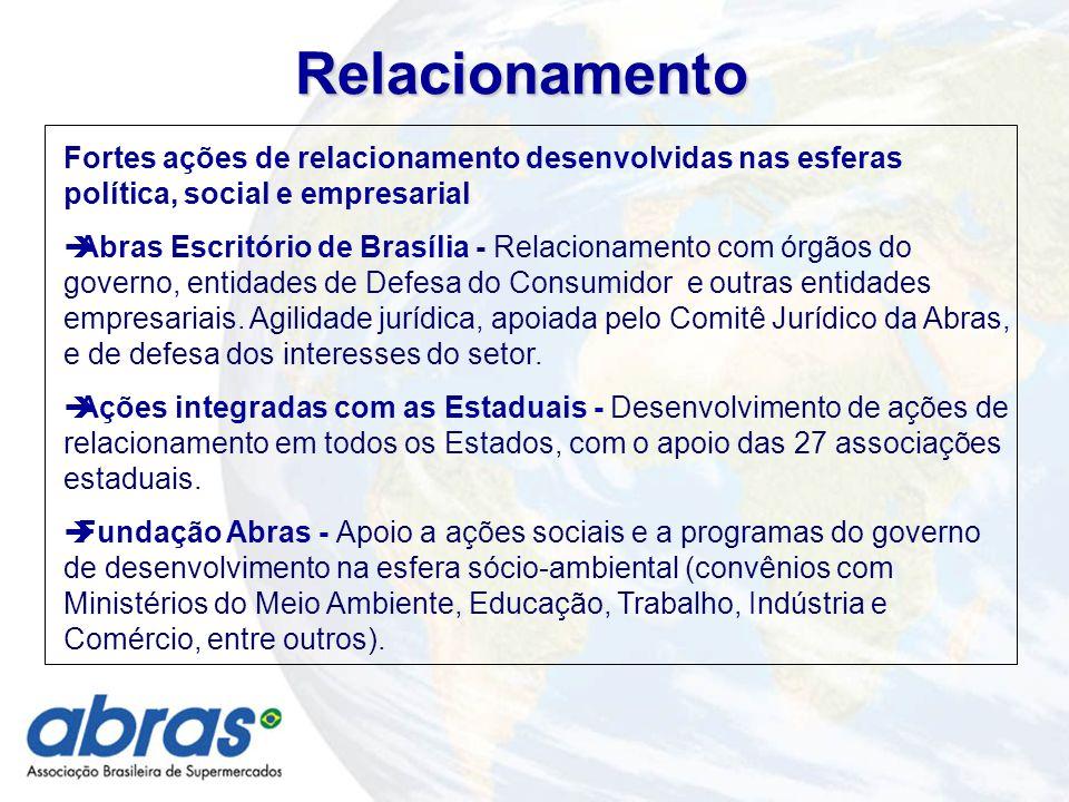 Fortes ações de relacionamento desenvolvidas nas esferas política, social e empresarial Abras Escritório de Brasília - Relacionamento com órgãos do governo, entidades de Defesa do Consumidor e outras entidades empresariais.