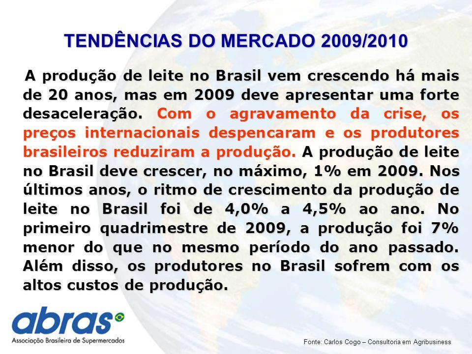 A produção de leite no Brasil vem crescendo há mais de 20 anos, mas em 2009 deve apresentar uma forte desaceleração.