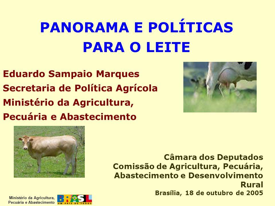 Ministério da Agricultura, Pecuária e Abastecimento Eduardo Sampaio Marques Secretaria de Política Agrícola Ministério da Agricultura, Pecuária e Abas