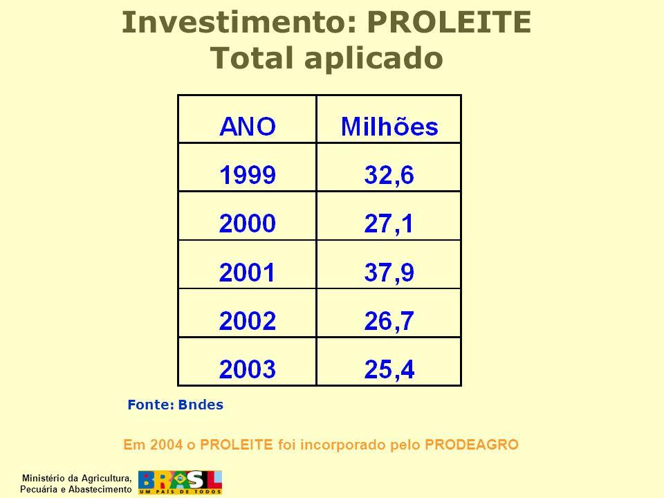 Ministério da Agricultura, Pecuária e Abastecimento Investimento: PROLEITE Total aplicado Fonte: Bndes Em 2004 o PROLEITE foi incorporado pelo PRODEAG