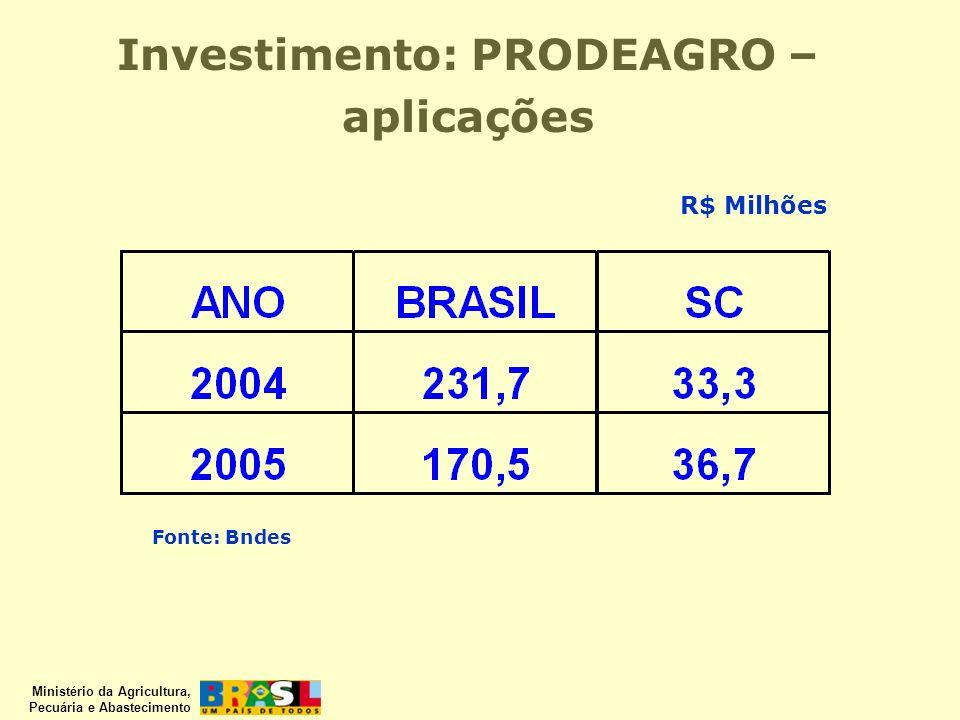 Ministério da Agricultura, Pecuária e Abastecimento Investimento: PRODEAGRO – aplicações Em R$ mil Fonte: Bndes R$ Milhões