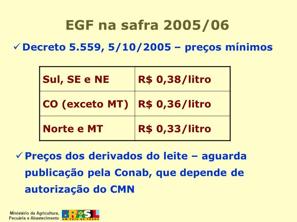 Ministério da Agricultura, Pecuária e Abastecimento EGF na safra 2005/06 Decreto 5.559, 5/10/2005 – preços mínimos Preços dos derivados do leite – agu
