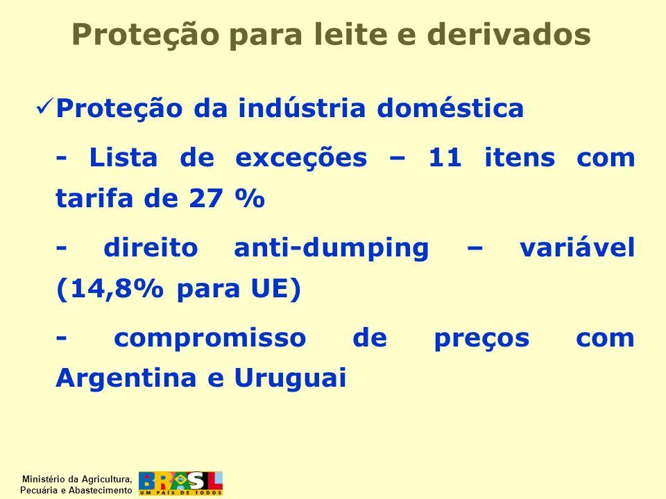 Ministério da Agricultura, Pecuária e Abastecimento Proteção para leite e derivados Proteção da indústria doméstica - Lista de exceções – 11 itens com