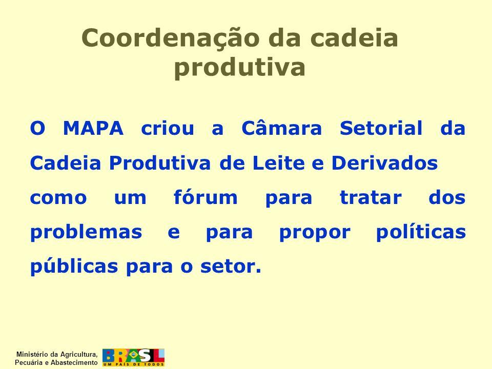 Ministério da Agricultura, Pecuária e Abastecimento Coordenação da cadeia produtiva O MAPA criou a Câmara Setorial da Cadeia Produtiva de Leite e Deri