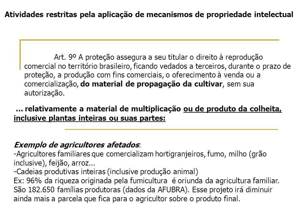 Atividades restritas pela aplicação de mecanismos de propriedade intelectual Art.