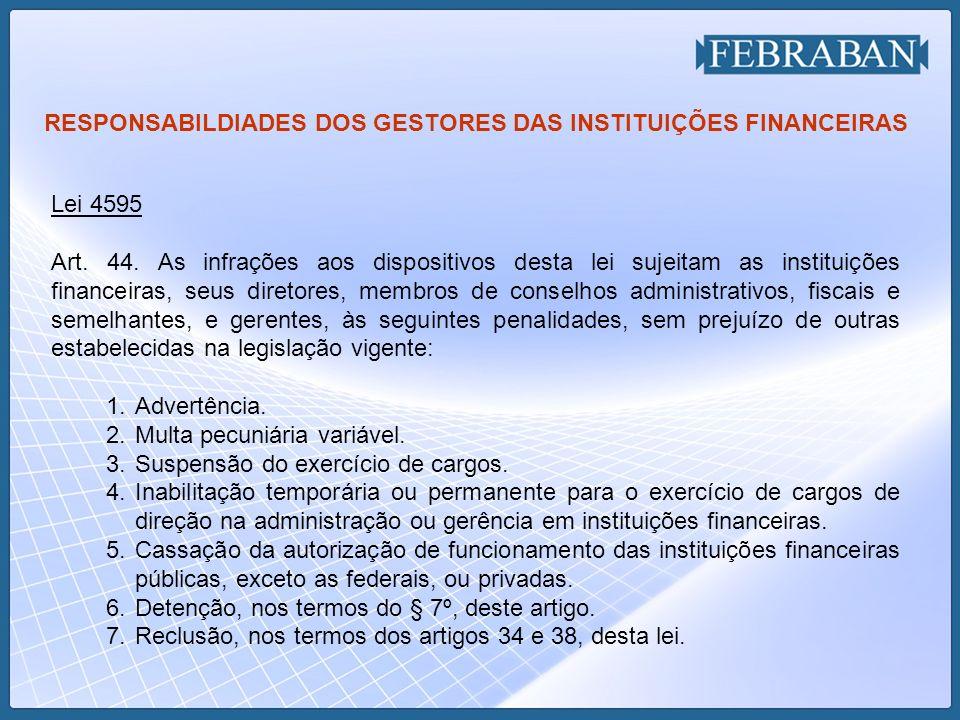 RESPONSABILDIADES DOS GESTORES DAS INSTITUIÇÕES FINANCEIRAS Decreto 58.380, 10.05.1966 – Regulamenta a Lei 4.829 Art 13.