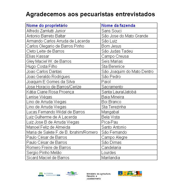 Agradecemos aos pecuaristas entrevistados Ministério da Agricultura, Pecuária e Abastecimento