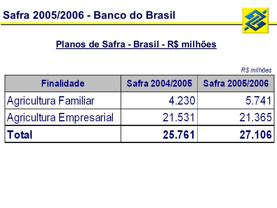 Planos de Safra - Brasil - R$ milhões Safra 2005/2006 - Banco do Brasil