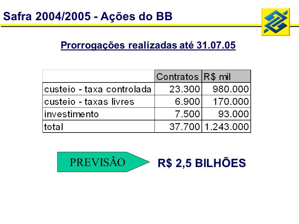 Prorrogações realizadas até 31.07.05 Safra 2004/2005 - Ações do BB PREVISÃO R$ 2,5 BILHÕES