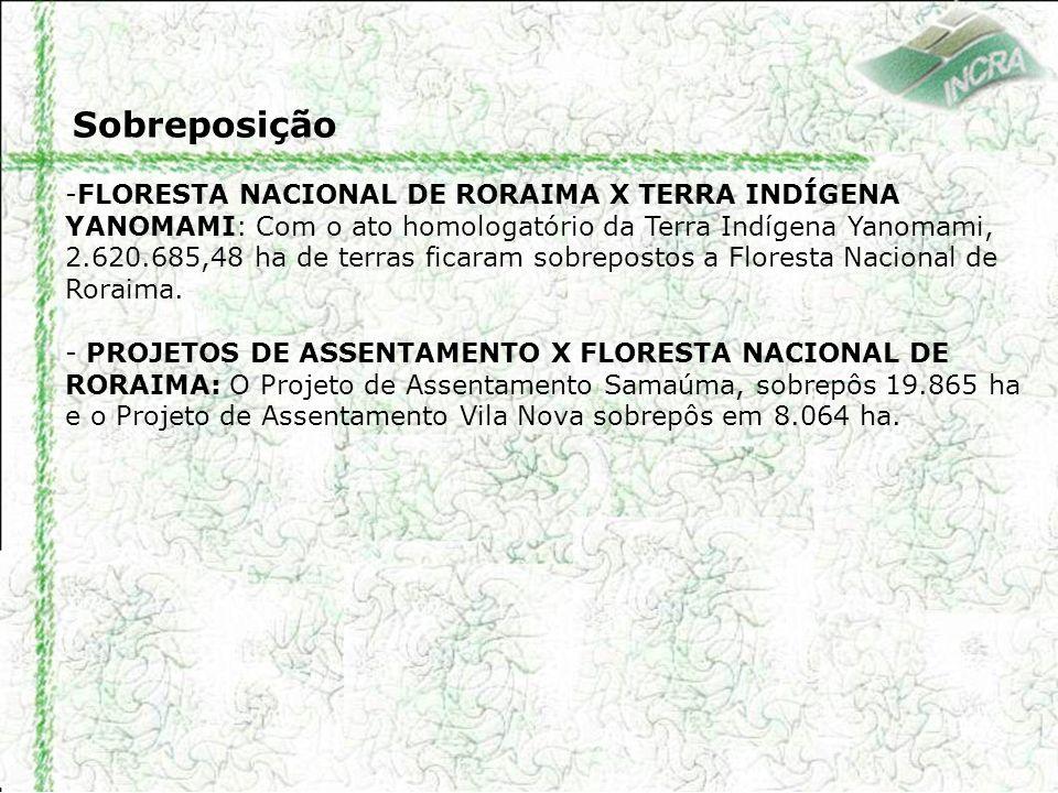 Sobreposição -FLORESTA NACIONAL DE RORAIMA X TERRA INDÍGENA YANOMAMI: Com o ato homologatório da Terra Indígena Yanomami, 2.620.685,48 ha de terras fi