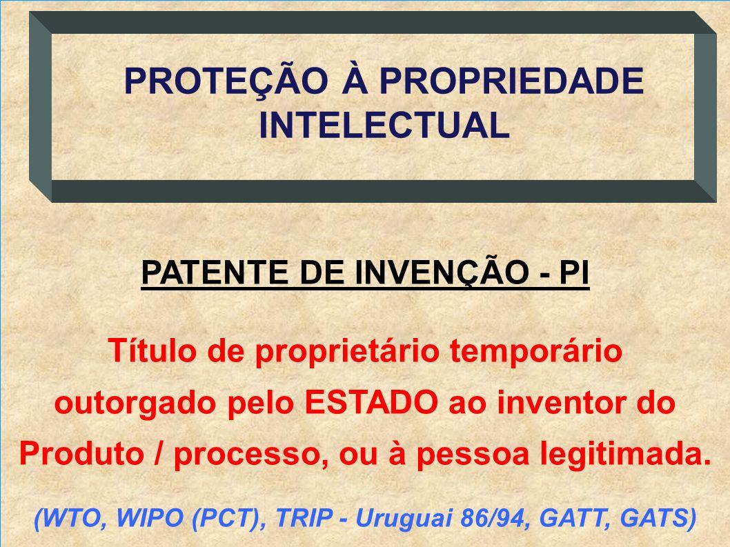 PATENTE DE INVENÇÃO - PI Título de proprietário temporário outorgado pelo ESTADO ao inventor do Produto / processo, ou à pessoa legitimada. (WTO, WIPO
