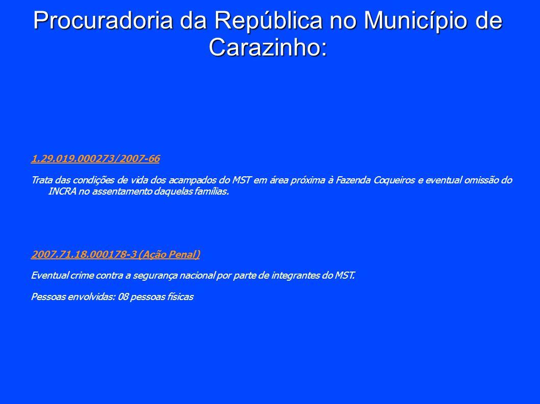 Procuradoria da República no Município de Carazinho: 1.29.019.000273/2007-66 Trata das condições de vida dos acampados do MST em área próxima à Fazend