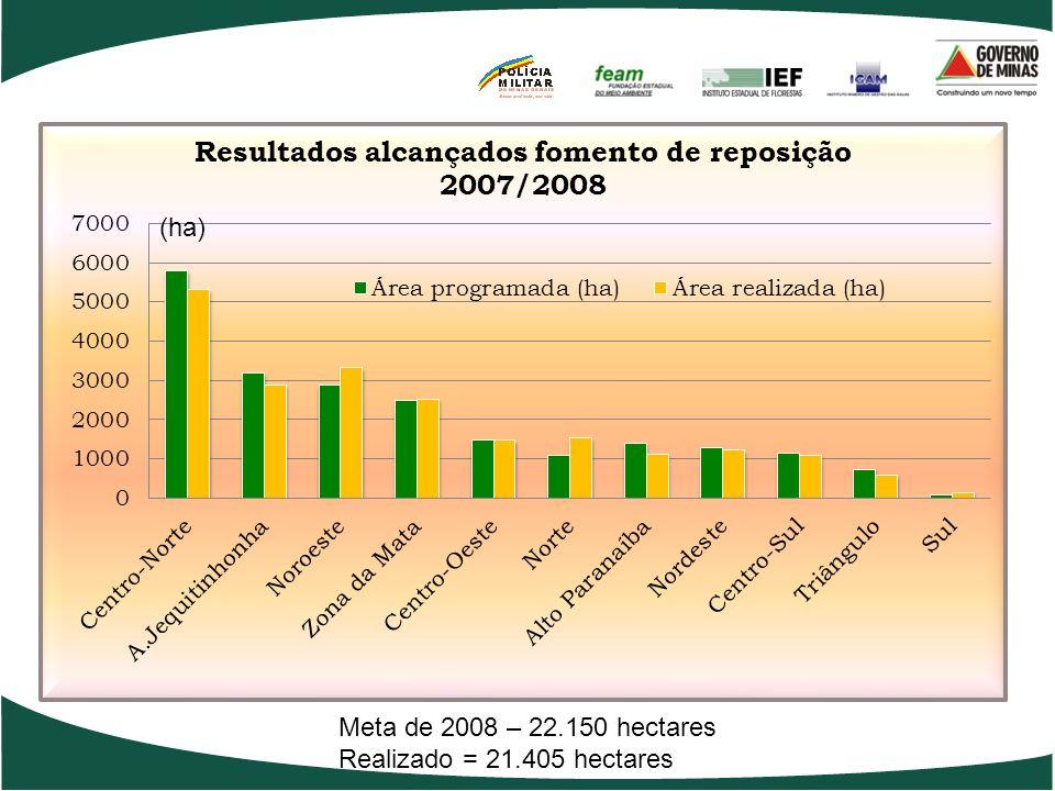 Atividade: 2- Desenvolvimento de tecnologias de três espécies do cerrado para o Alto Jequitinhonha, visando o uso racional e de conservação dos recurs