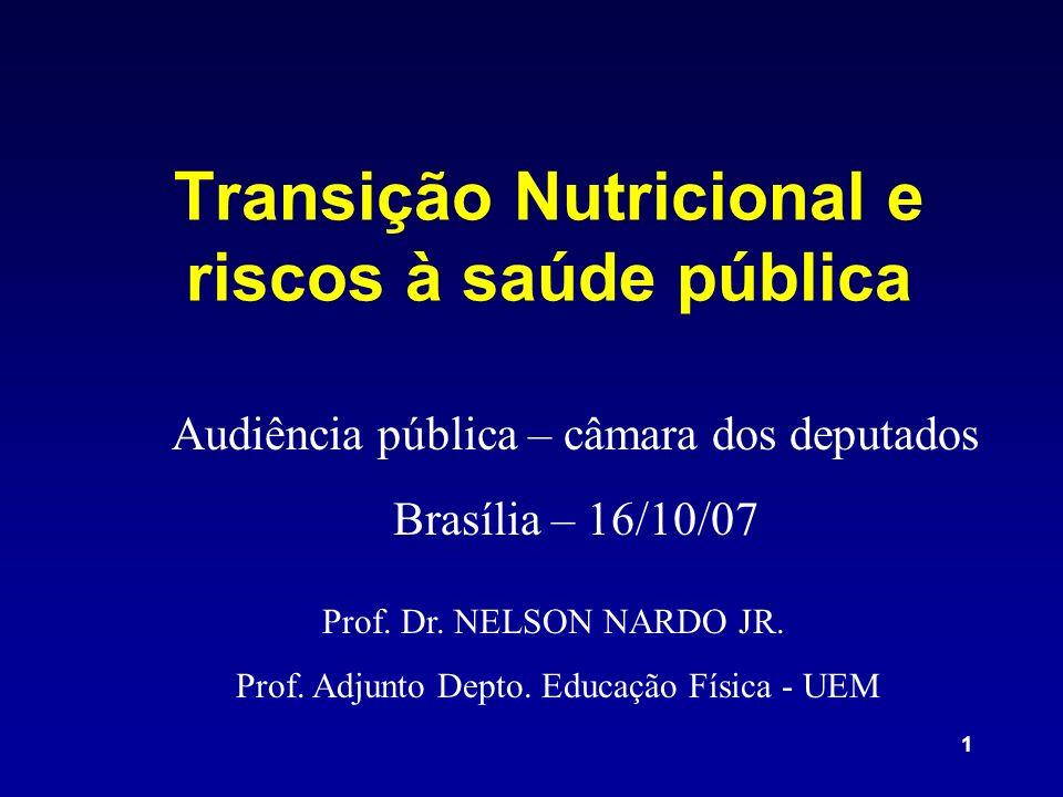 1 Transição Nutricional e riscos à saúde pública Prof. Dr. NELSON NARDO JR. Prof. Adjunto Depto. Educação Física - UEM Audiência pública – câmara dos