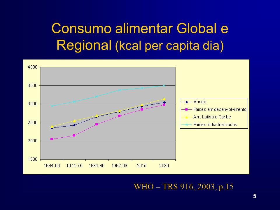 5 Consumo alimentar Global e Regional (kcal per capita dia) WHO – TRS 916, 2003, p.15