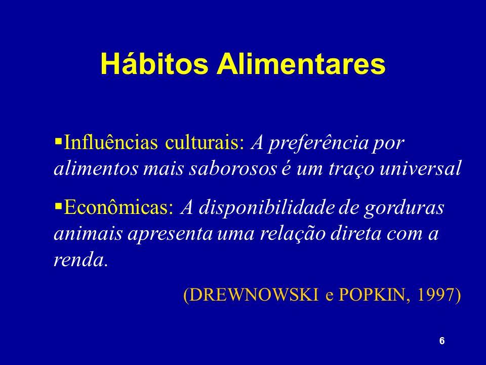 6 Hábitos Alimentares Influências culturais: A preferência por alimentos mais saborosos é um traço universal Econômicas: A disponibilidade de gorduras animais apresenta uma relação direta com a renda.