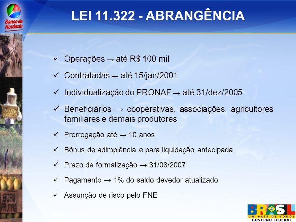 LEI 11.322 - ABRANGÊNCIA Operações até R$ 100 mil Contratadas até 15/jan/2001 Individualização do PRONAF até 31/dez/2005 Beneficiários cooperativas, a