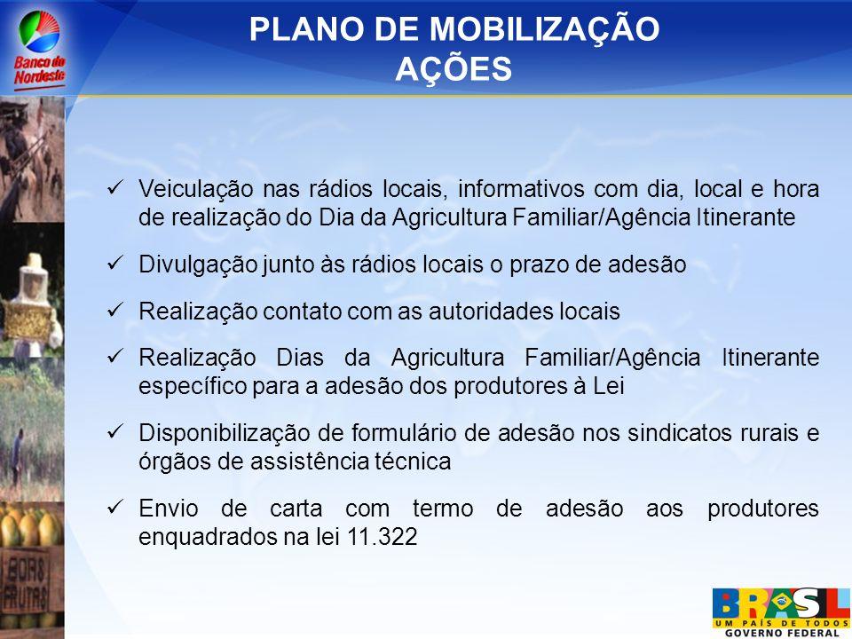 Veiculação nas rádios locais, informativos com dia, local e hora de realização do Dia da Agricultura Familiar/Agência Itinerante Divulgação junto às r