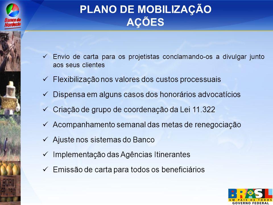 ESTOQUE DE OPERAÇÕES E CLIENTES ENQUADRÁVEIS NA LEI 11.322 PosiçãoFev/07 ESTADOQTD.