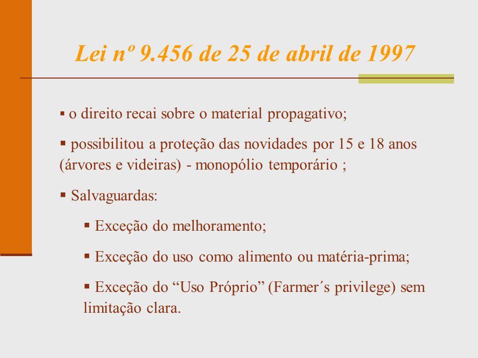 Lei nº 9.456 de 25 de abril de 1997 o direito recai sobre o material propagativo; possibilitou a proteção das novidades por 15 e 18 anos (árvores e vi