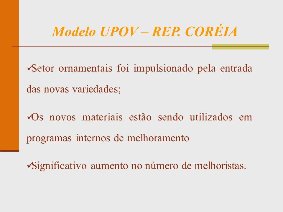 Modelo UPOV – REP. CORÉIA Setor ornamentais foi impulsionado pela entrada das novas variedades; Os novos materiais estão sendo utilizados em programas