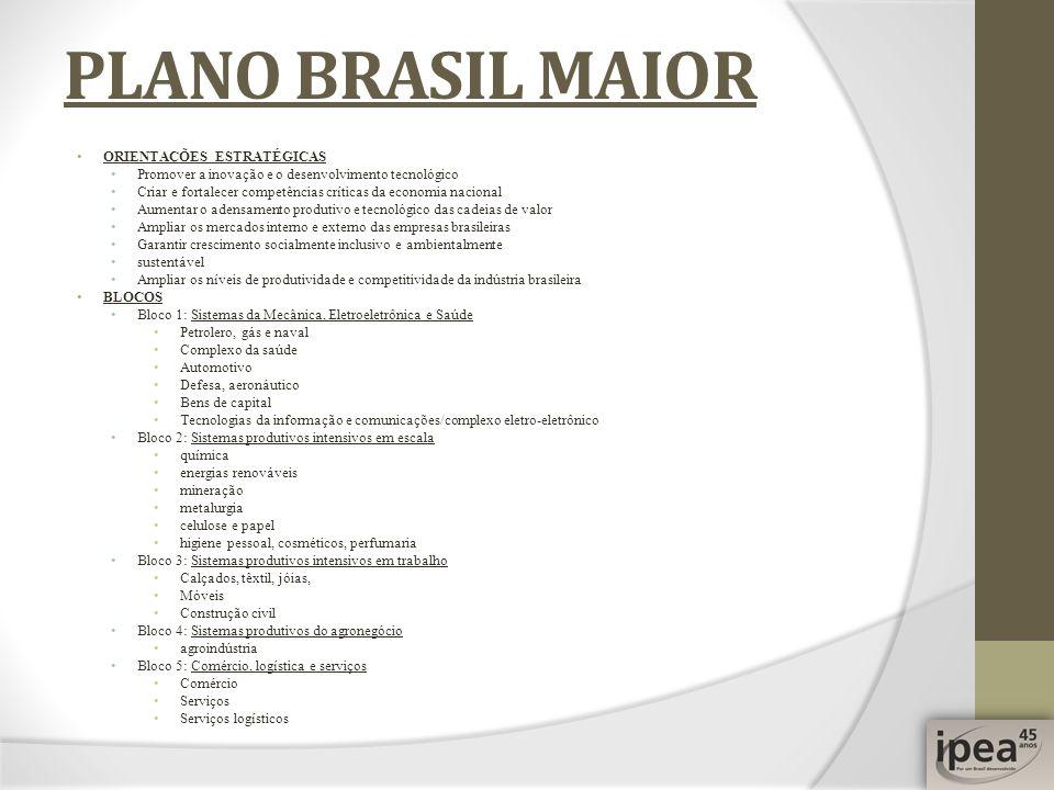 PLANO BRASIL MAIOR ORIENTAÇÕES ESTRATÉGICAS Promover a inovação e o desenvolvimento tecnológico Criar e fortalecer competências críticas da economia n