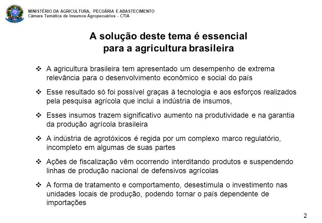 1 MINISTÉRIO DA AGRICULTURA, PECUÁRIA E ABASTECIMENTO Câmara Temática de Insumos Agropecuários - CTIA Norma que esclareça e harmonize nos 3 Ministério