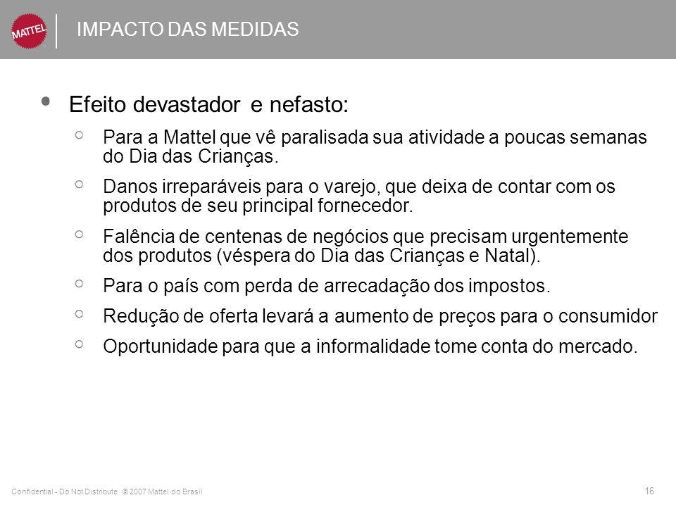 Confidential - Do Not Distribute © 2007 Mattel do Brasil 16 IMPACTO DAS MEDIDAS Efeito devastador e nefasto: Para a Mattel que vê paralisada sua atividade a poucas semanas do Dia das Crianças.