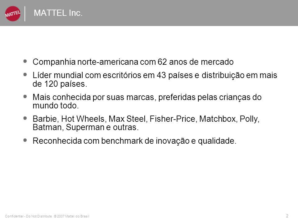 Confidential - Do Not Distribute © 2007 Mattel do Brasil 2 MATTEL Inc. Companhia norte-americana com 62 anos de mercado Líder mundial com escritórios