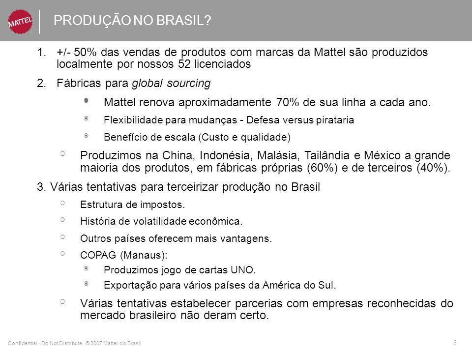 Confidential - Do Not Distribute © 2007 Mattel do Brasil 6 PRODUÇÃO NO BRASIL? 1.+/- 50% das vendas de produtos com marcas da Mattel são produzidos lo
