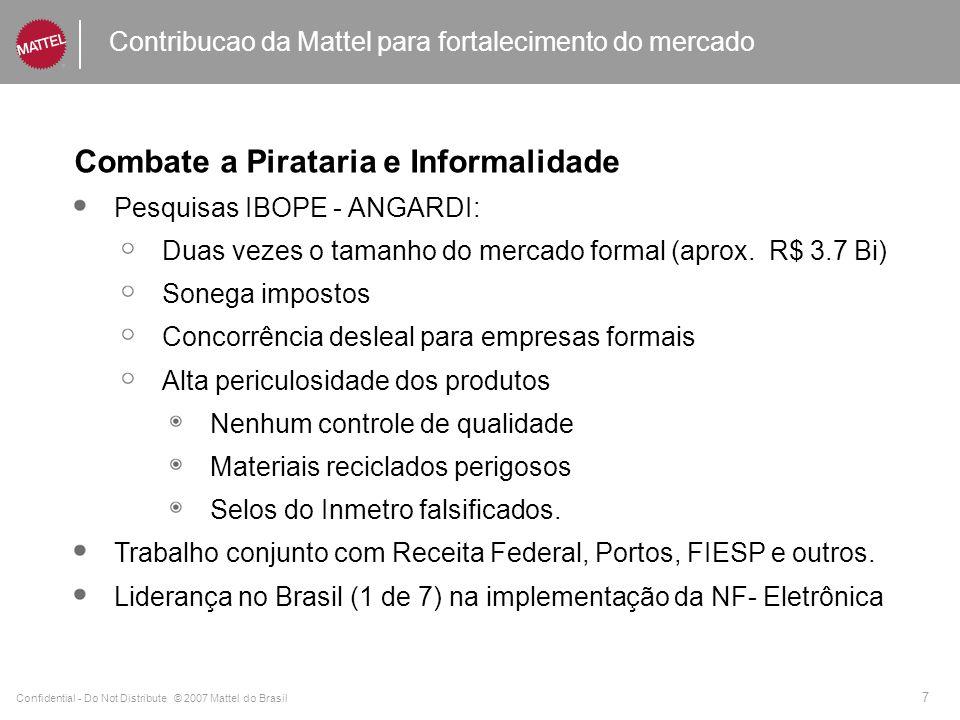 Confidential - Do Not Distribute © 2007 Mattel do Brasil 7 Contribucao da Mattel para fortalecimento do mercado Combate a Pirataria e Informalidade Pe