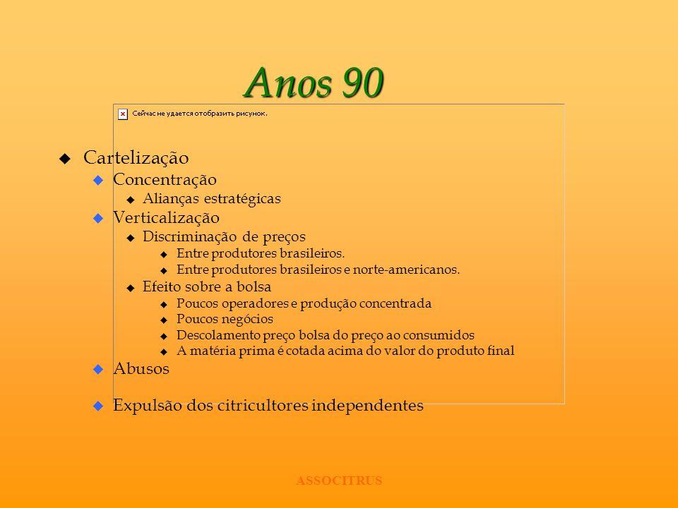 ASSOCITRUS Anos 90 Anos 90 u Cartelização u Concentração u Alianças estratégicas u Verticalização u Discriminação de preços u Entre produtores brasile