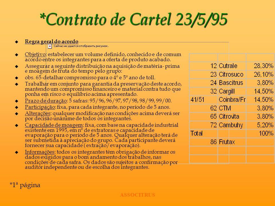 ASSOCITRUS *Contrato de Cartel 23/5/95 u Regra geral do acordo u Objetivo: estabelecer um volume definido, conhecido e de comum acordo entre os integr