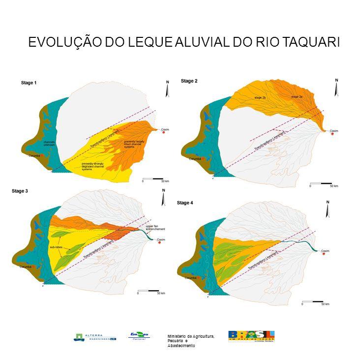 Ministério da Agricultura, Pecuária e Abastecimento EVOLUÇÃO DO LEQUE ALUVIAL DO RIO TAQUARI