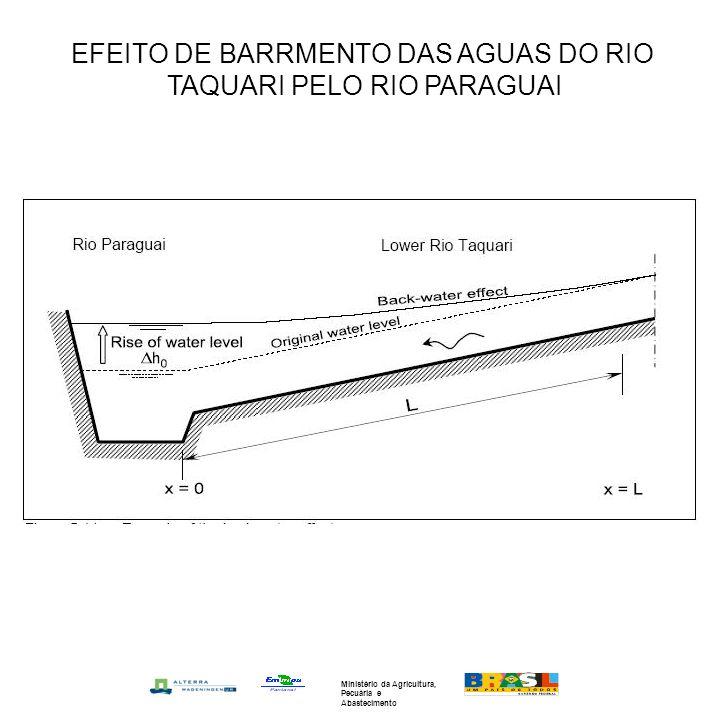 EFEITO DE BARRMENTO DAS AGUAS DO RIO TAQUARI PELO RIO PARAGUAI Ministério da Agricultura, Pecuária e Abastecimento