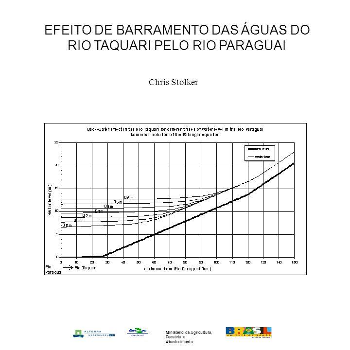 Ministério da Agricultura, Pecuária e Abastecimento EFEITO DE BARRAMENTO DAS ÁGUAS DO RIO TAQUARI PELO RIO PARAGUAI Chris Stolker