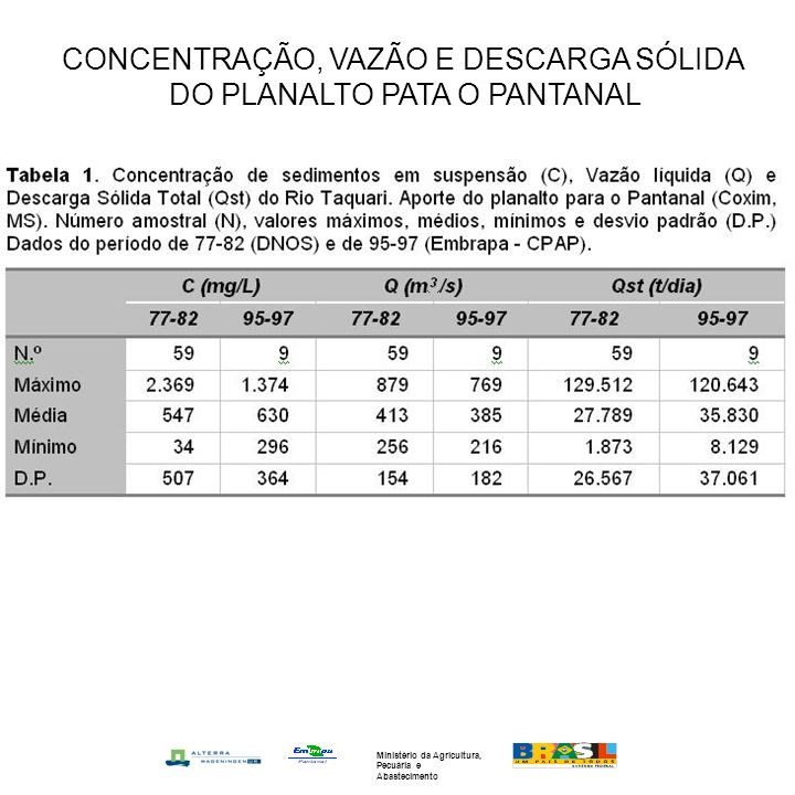CONCENTRAÇÃO, VAZÃO E DESCARGA SÓLIDA DO PLANALTO PATA O PANTANAL Ministério da Agricultura, Pecuária e Abastecimento