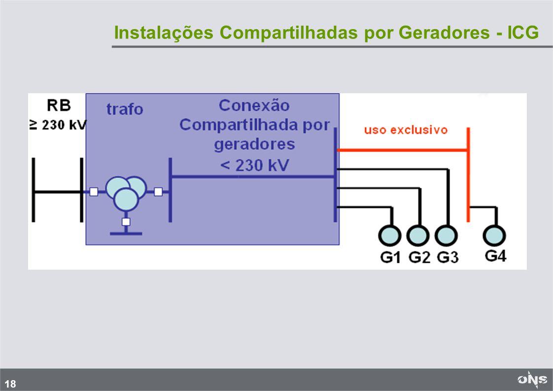 18 Instalações Compartilhadas por Geradores - ICG